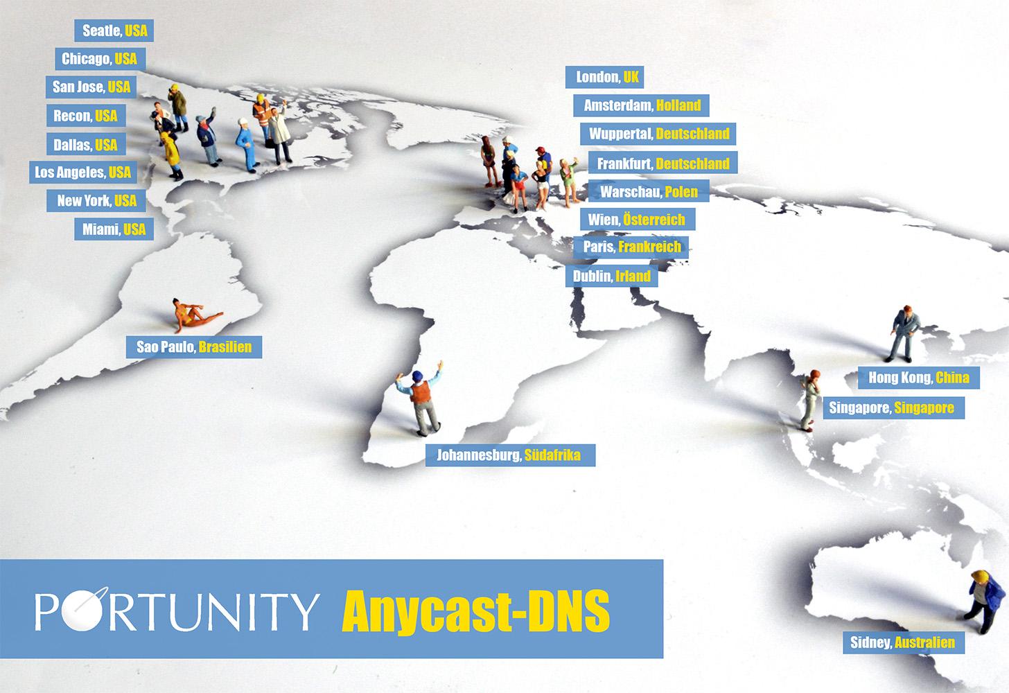 Neu: Wie wir vor kurzem unsere DNS-Server und wichtigsten Domainnamen mit Anycast noch schneller und sicherer gemacht haben - Portunity Blog - Portunity